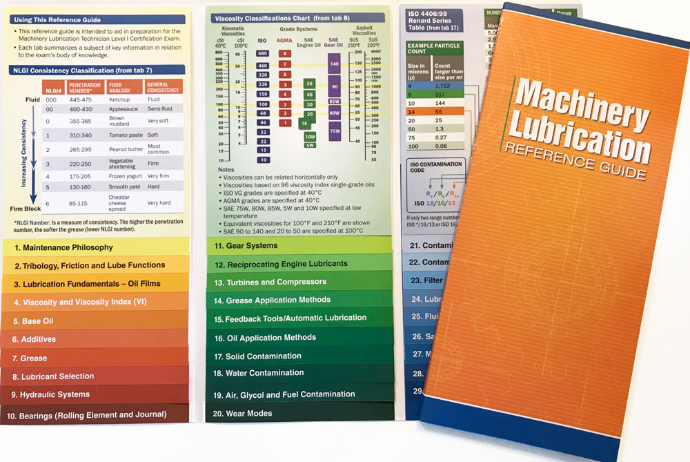 Machinery lubrication quick reference guide - custom printed tall triple infoflip